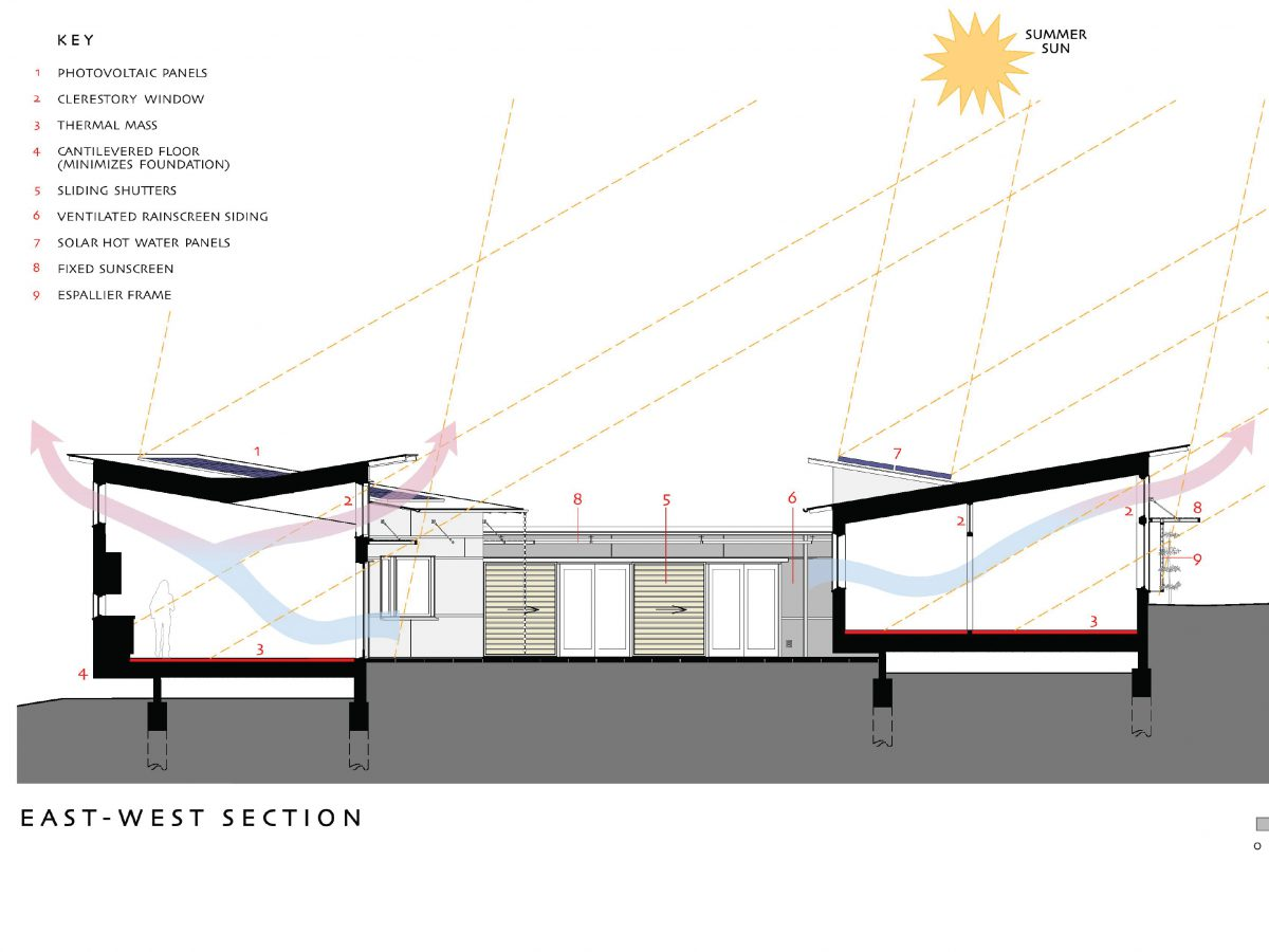 Night Vent Cooling – 2030 Palette on lighting plan, composting toilet plan, natural gas plan, curtain wall plan,