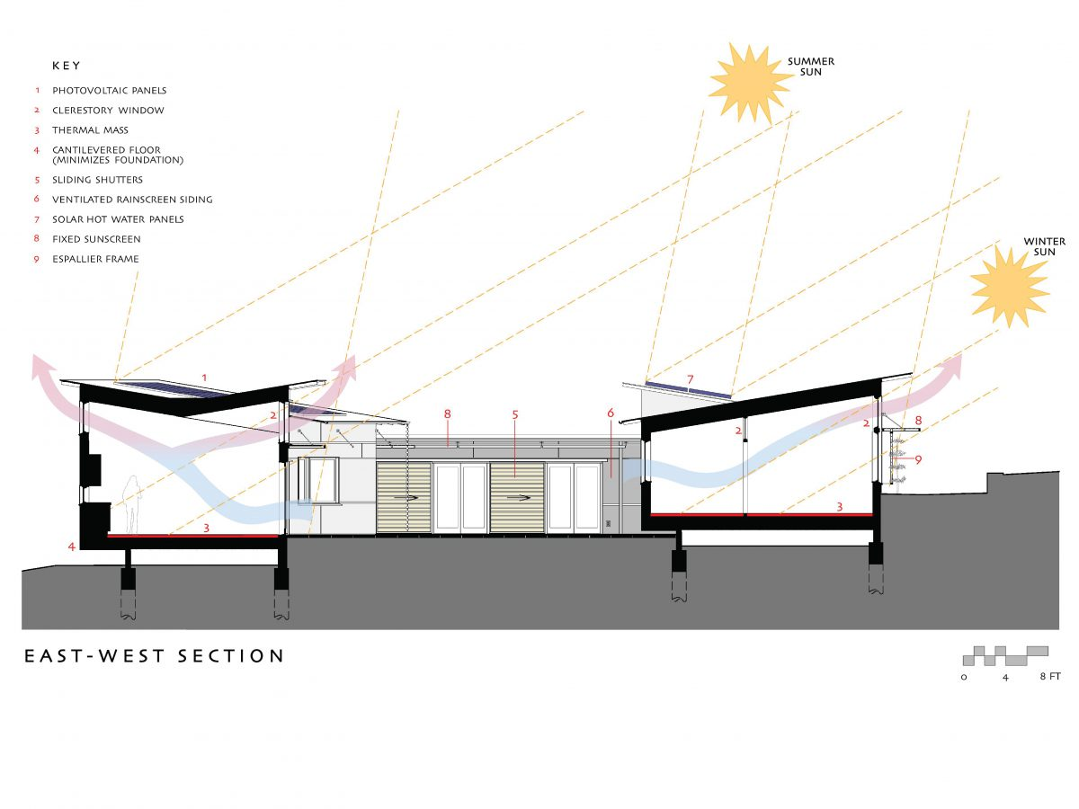 Solar Access 2030 Palette